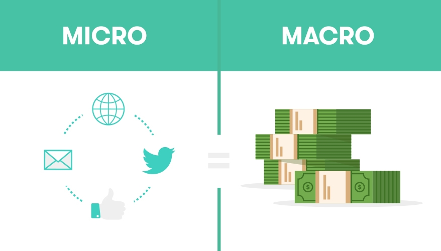 Digital Marketing - Micro and Macro Conversions